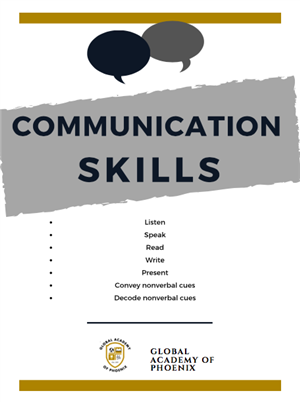 Communication Skills Poster